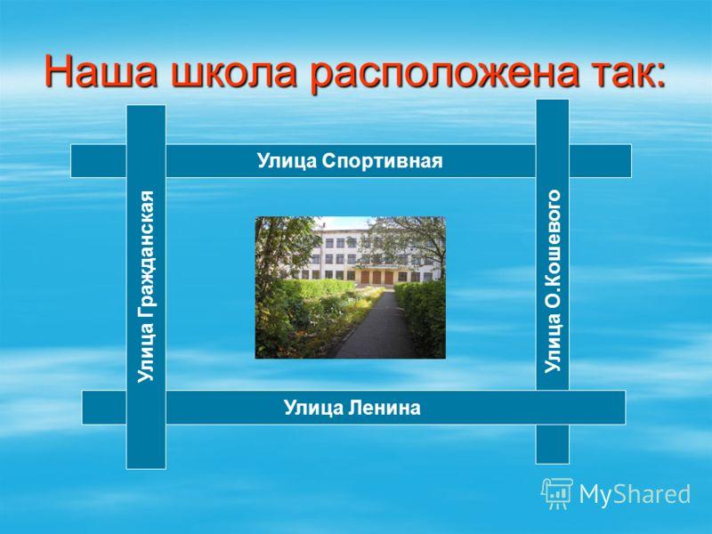 Наша школа расположена так: Улица Спортивная Улица О.Кошевого Улица Ленина Улица Гражданская