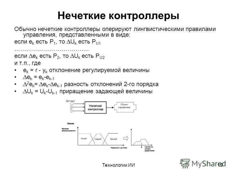 Технологии ИИ19 Нечеткие контроллеры Обычно нечеткие контроллеры оперируют лингвистическими правилами управления, представленными в виде: если e k есть P 1, то U k есть P U1 ……………………………….. если e k есть P 2, то U k есть P U2 и т.п., где e k = r - y k