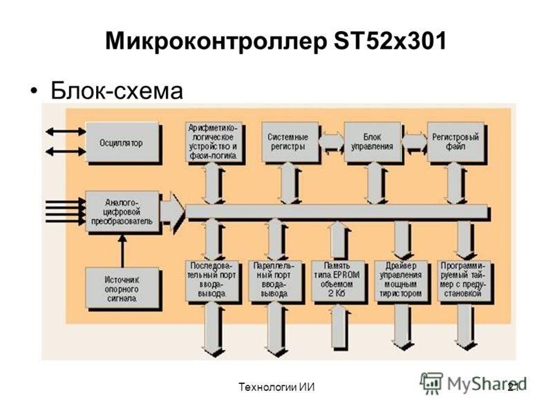 Технологии ИИ21 Микроконтроллер ST52x301 Блок-схема