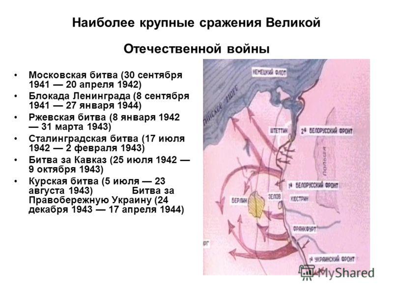 Наиболее крупные сражения Великой Отечественной войны Московская битва (30 сентября 1941 20 апреля 1942) Блокада Ленинграда (8 сентября 1941 27 января 1944) Ржевская битва (8 января 1942 31 марта 1943) Сталинградская битва (17 июля 1942 2 февраля 194