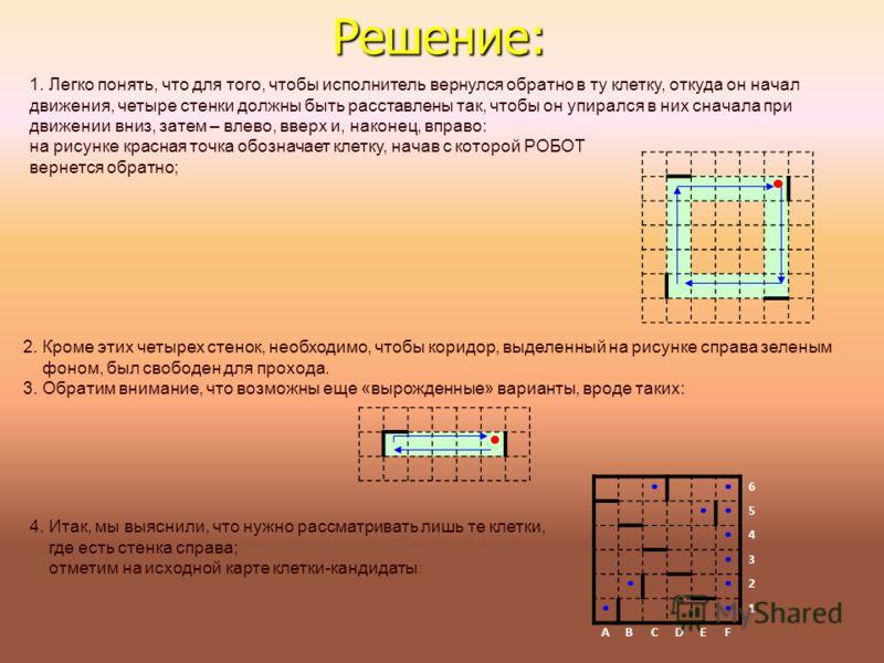 Решение: 1. Легко понять, что для того, чтобы исполнитель вернулся обратно в ту клетку, откуда он начал движения, четыре стенки должны быть расставлены так, чтобы он упирался в них сначала при движении вниз, затем – влево, вверх и, наконец, вправо: н