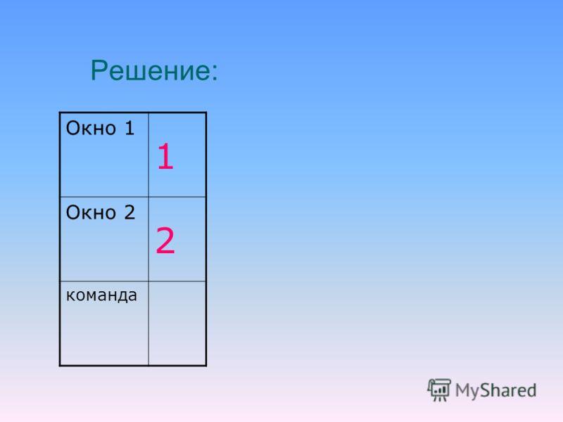 Решение: Окно 1 1 Окно 2 2 команда
