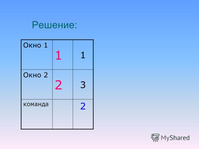 Решение: Окно 1 1 1 Окно 2 2 3 команда 2