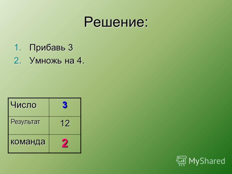 Решение: 1.Прибавь 3 2.Умножь на 4. Число3 Результат12 команда2
