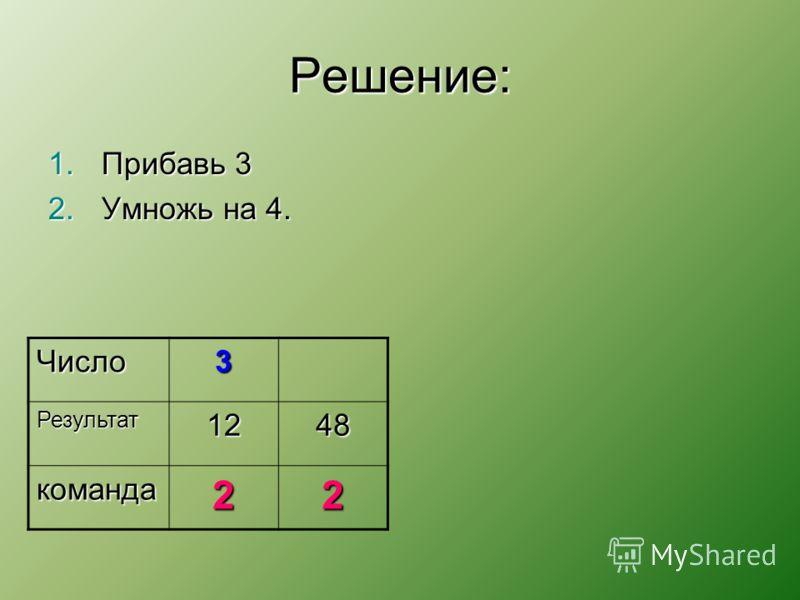 Решение: 1.Прибавь 3 2.Умножь на 4. Число3 Результат1248 команда22