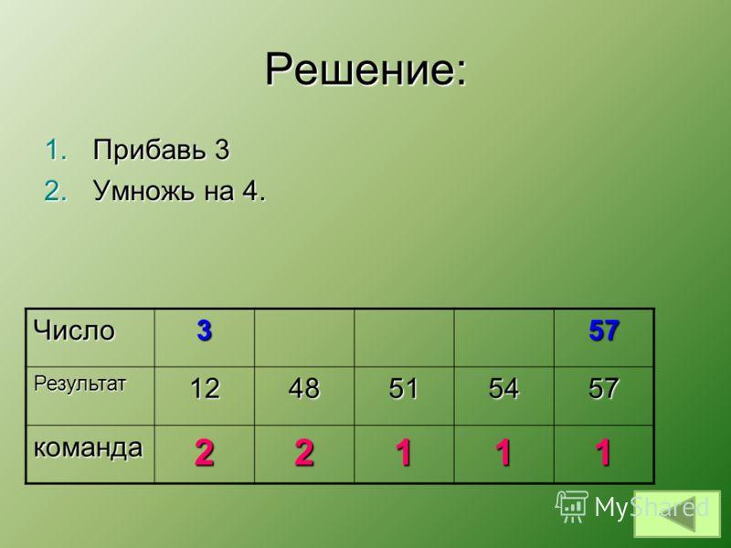 Решение: 1.Прибавь 3 2.Умножь на 4. Число357 Результат1248515457 команда22111