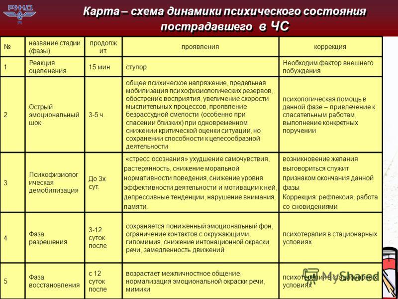 """,""www.myshared.ru"