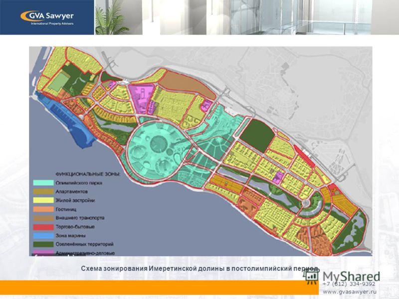 +7 (812) 334-9392 www.gvasawyer.ru Схема зонирования Имеретинской долины в постолимпийский период