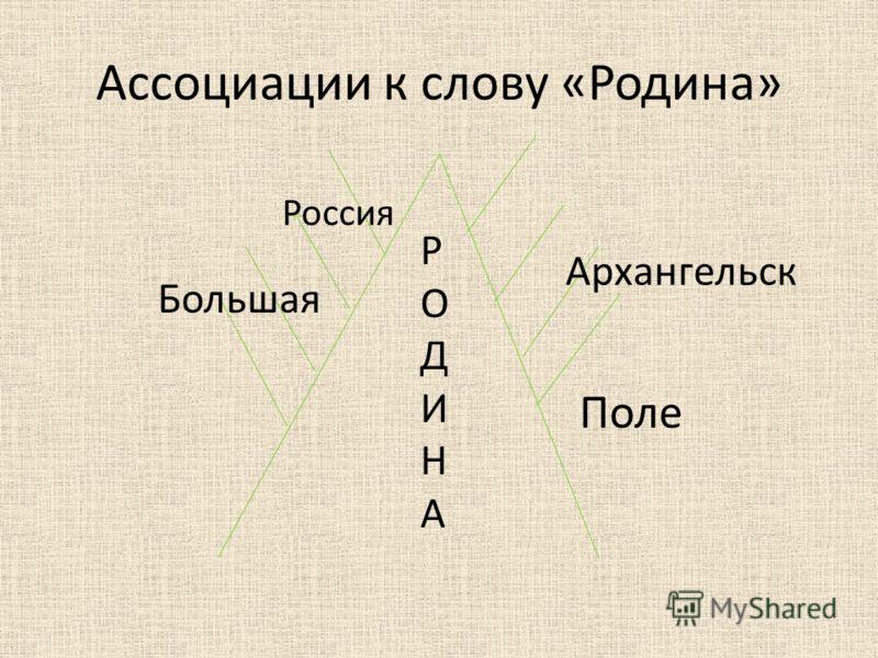 Ассоциации к слову «Родина» РОДИНА Россия Архангельск Большая Поле