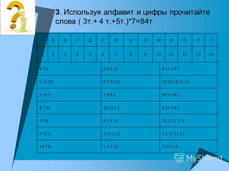 3. Используя алфавит и цифры прочитайте слова ( 3т.+ 4 т.+5т.)*7=84т АБВГДЕИКЛMНОРТ 123456789101121314 4 7 58 6 5 138 11 7 4 1 5 12 108 7 11 1210 12 14 12 13 2 11 37 4 9 18113141 8 7 1410 12 5 19 12 5 8 1 3 6 88 1 5 1311 1 13 12 5 4 12 511 6 2 122 1