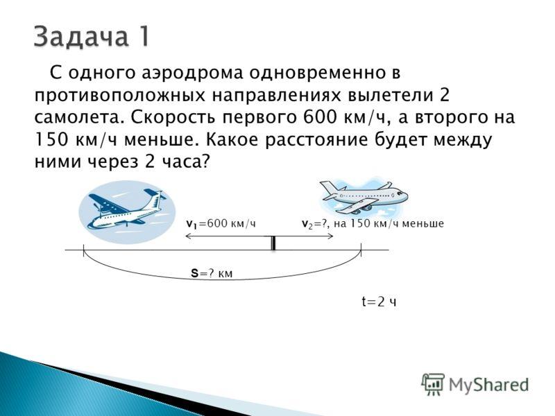 С одного аэродрома одновременно в противоположных направлениях вылетели 2 самолета. Скорость первого 600 км/ч, а второго на 150 км/ч меньше. Какое расстояние будет между ними через 2 часа? v 1 =600 км/ч v 2 =?, на 150 км/ч меньше S =? км t =2 ч