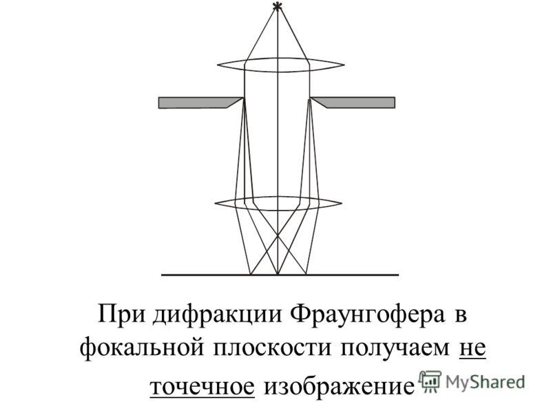 При дифракции Фраунгофера в фокальной плоскости получаем не точечное изображение