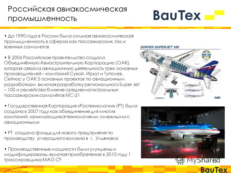 19 Российская авиакосмическая промышленность До 1990 года в России была сильная авиакосмическая промышленность в сферах как пассажирских, так и военных самолетов В 2006 Российское правительство создало Объединённую Авиастроительную Корпорацию (ОАК),