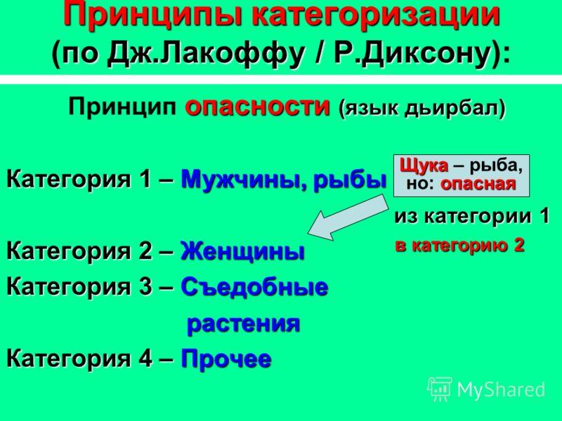 Принципыкатегоризации по Дж.Лакоффу / Р.Диксону Принципы категоризации (по Дж.Лакоффу / Р.Диксону): опасности (язык дьирбал) Принцип опасности (язык дьирбал) Категория 1 – Мужчины, рыбы из категории 1 Категория 2 – Женщины в категорию 2 Категория 3 –