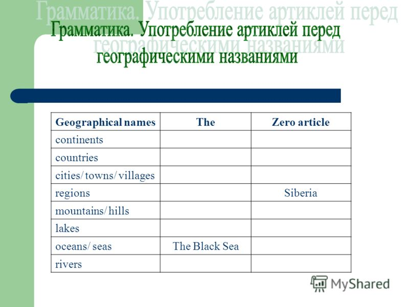 Geographical namesTheZero article continents countries cities/ towns/ villages regionsSiberia mountains/ hills lakes oceans/ seasThe Black Sea rivers