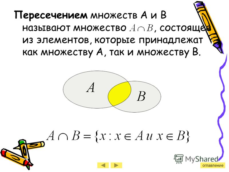 Пересечением множеств А и В называют множество, состоящее из элементов, которые принадлежат как множеству А, так и множеству В. оглавление