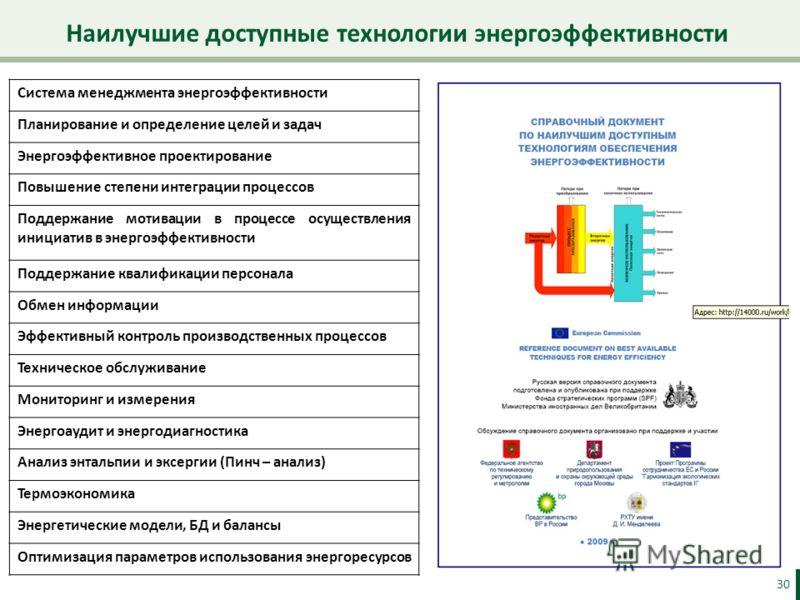 Наилучшие доступные технологии энергоэффективности 30 Система менеджмента энергоэффективности Планирование и определение целей и задач Энергоэффективное проектирование Повышение степени интеграции процессов Поддержание мотивации в процессе осуществле