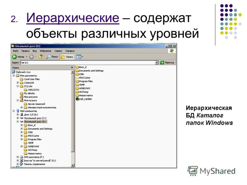 2. Иерархические – содержат объекты различных уровней Иерархическая БД Каталог папок Windows