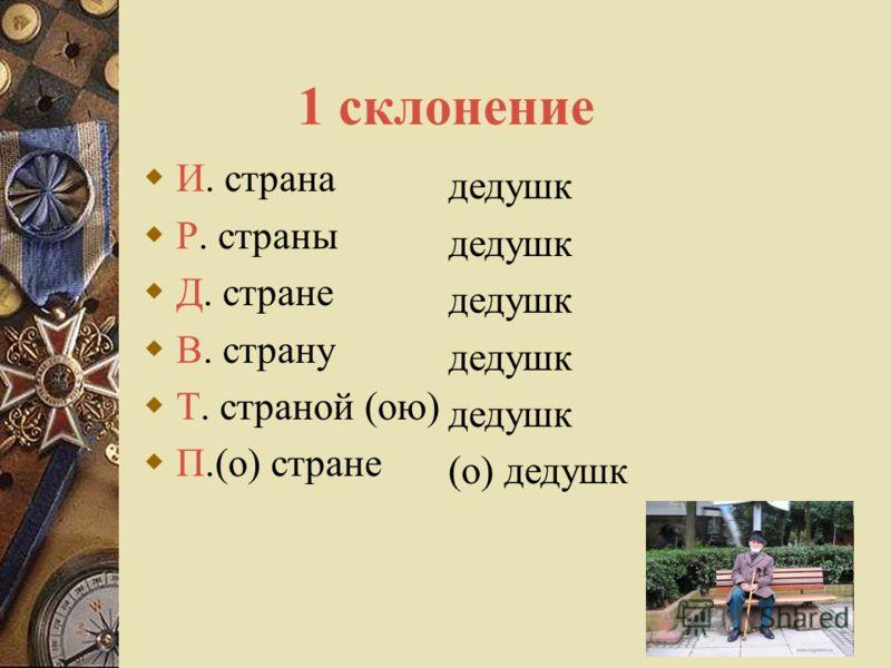 Типы склонения существительных 1 склонение2 склонение3 склонение ж., м., общ. род а, я м.р. Ǿ с.р. о, е После шипящих Ь не пишется! ж. р. Ǿ После шипящих Ь пишется!
