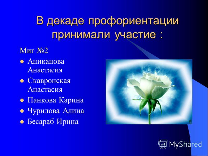 Источники дополнительных сведений Статьи из журнала Мадемуазель электронные источники: http://uniorlib.narod.ru/ http://musictime.com.ua/ http://www.yandex.ru/