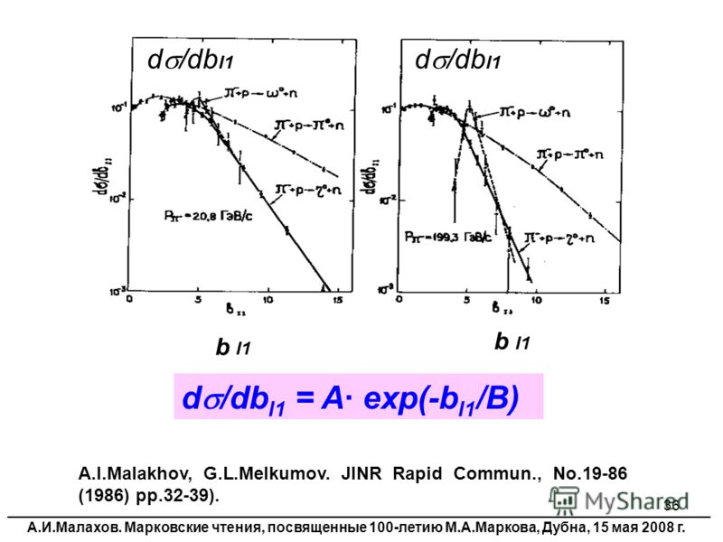 36 d /db I1 = A· exp(-b I1 /B) b I1 d /db I1 A.I.Malakhov, G.L.Melkumov. JINR Rapid Commun., No.19-86 (1986) pp.32-39). __________________________________________________________________________________________ А.И.Малахов. Марковские чтения, посвяще