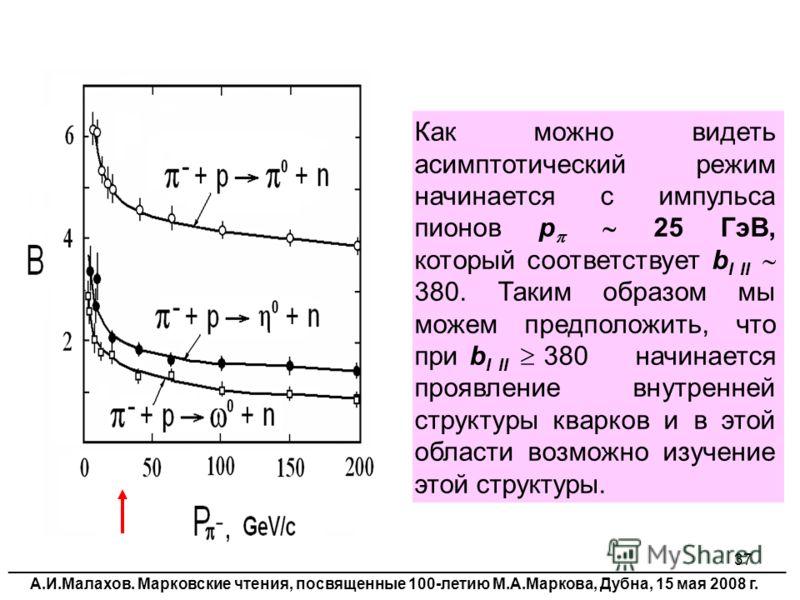 37 Как можно видеть асимптотический режим начинается с импульса пионов p 25 ГэВ, который соответствует b I II 380. Таким образом мы можем предположить, что при b I II 380 начинается проявление внутренней структуры кварков и в этой области возможно из