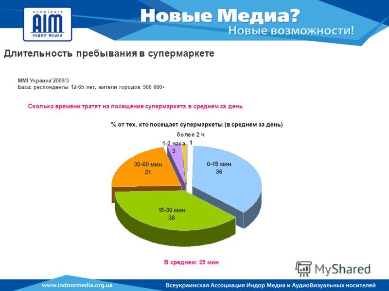 MMI Украина2009/3 База: респонденты 12-65 лет, жители городов 500 000+ Сколько времени тратят на посещение супермаркета в среднем за день В среднем: 25 мин % от тех, кто посещает супермаркеты (в среднем за день) Длительность пребывания в супермаркете