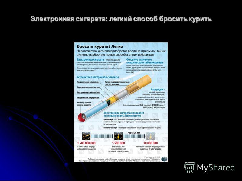 Электронная сигарета: легкий способ бросить курить