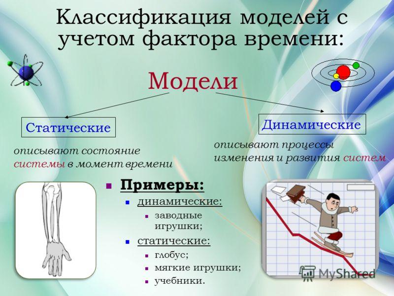 Учебные Опытные Научно- технические Научно- технические Игровые Имитационные