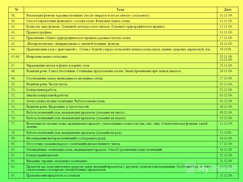 ТемаДата 38.Реализация фонемы в разных позициях (после твердого и после мягкого согласного)10.11.09. 39.Способ определения фонемного состава слова. Фонемная запись слова.11.11.09. 40.Буква как знак фонемы. Основной закон русского письма. Основное орф