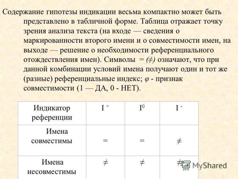 Содержание гипотезы индикации весьма компактно может быть представлено в табличной форме. Таблица отражает точку зрения анализа текста (на входе сведения о маркированности второго имени и о совместимости имен, на выходе решение о необходимости рефере
