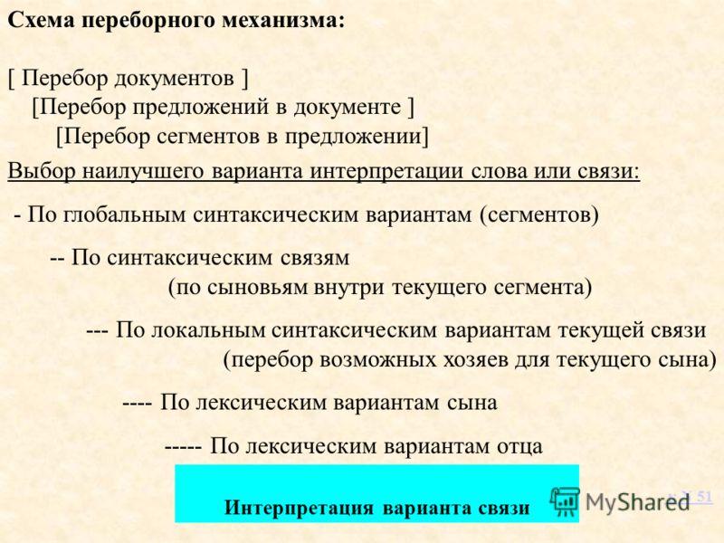 Схема переборного механизма: [ Перебор документов ] [Перебор предложений в документе ] [Перебор сегментов в предложении] Выбор наилучшего варианта интерпретации слова или связи: - По глобальным синтаксическим вариантам (сегментов) -- По синтаксически
