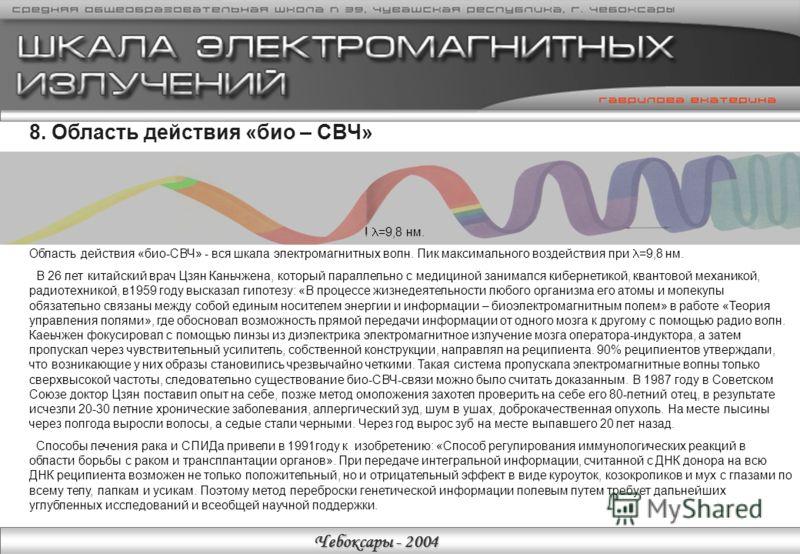 Чебоксары - 2004 7. Классификация радио волн Наименование радиоволнДиапазон частот, = [Герц = Гц = 1/с] Диапазон длин волн, ע = [ метр = м] Сведения Сверхдлинные < 3*10 4 СВЫШЕ 10 000УВЧ –терапия, СВЧ – терапия, эндорадиозонды Длинные 3*10 4 - 3*10 5