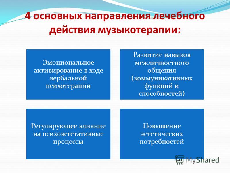 4 основных направления лечебного действия музыкотерапии: Эмоциональное активирование в ходе вербальной психотерапии Развитие навыков межличностного общения (коммуникативных функций и способностей) Регулирующее влияние на психовегетативные процессы По