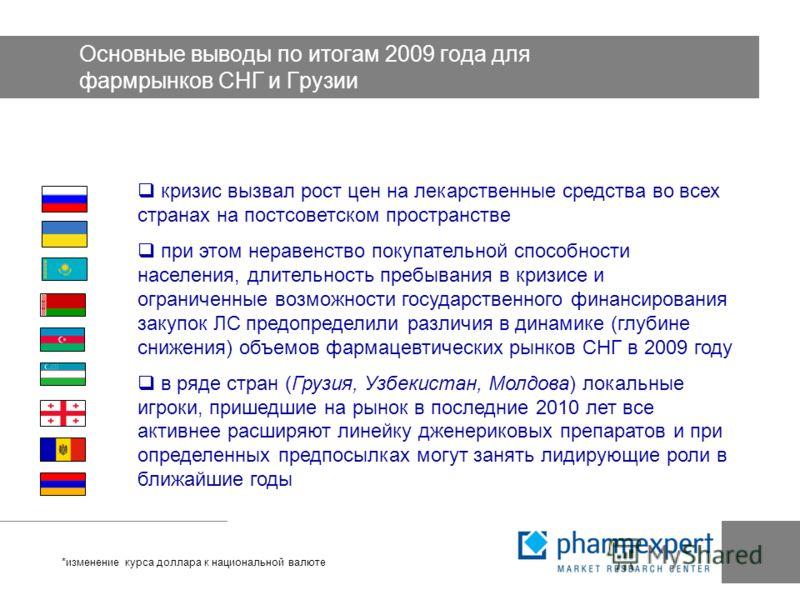 Основные выводы по итогам 2009 года для фармрынков СНГ и Грузии *изменение курса доллара к национальной валюте кризис вызвал рост цен на лекарственные средства во всех странах на постсоветском пространстве при этом неравенство покупательной способнос