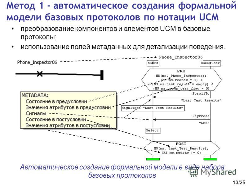 13/25 Метод 1 - автоматическое создания формальной модели базовых протоколов по нотации UCM преобразование компонентов и элементов UCM в базовые протоколы; использование полей метаданных для детализации поведения. Автоматическое создание формальной м
