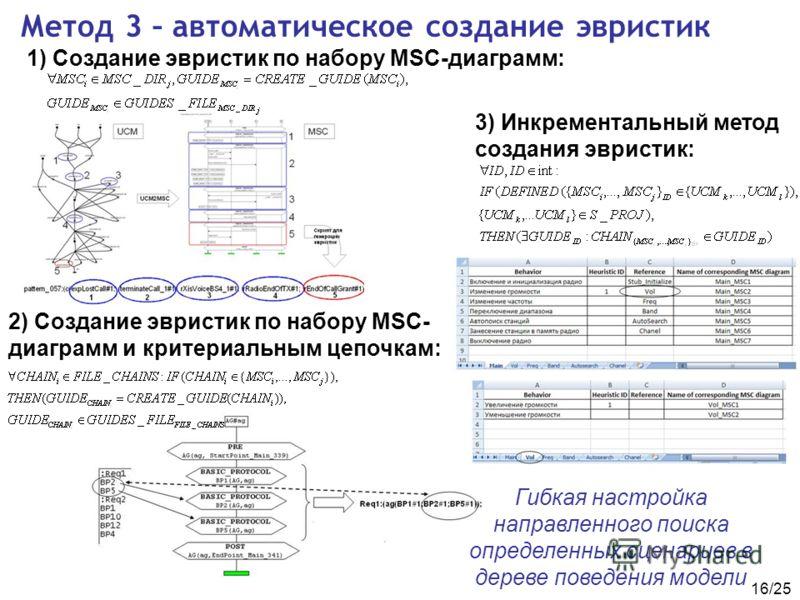 16/25 Метод 3 – автоматическое создание эвристик Гибкая настройка направленного поиска определенных сценариев в дереве поведения модели 1) Создание эвристик по набору MSC-диаграмм: 2) Создание эвристик по набору MSC- диаграмм и критериальным цепочкам