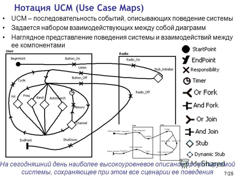 7/25 Нотация UCM (Use Case Maps) UCM – последовательность событий, описывающих поведение системы Задается набором взаимодействующих между собой диаграмм Наглядное представление поведения системы и взаимодействий между ее компонентами На сегодняшний д