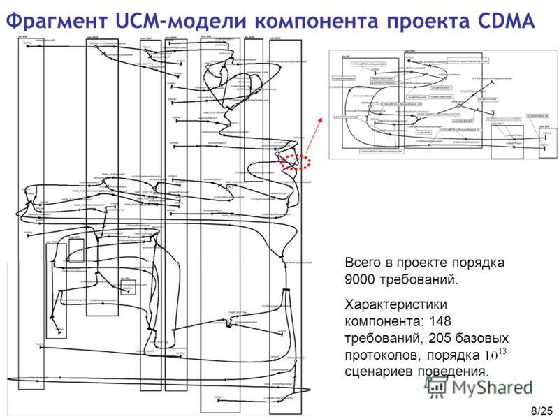 8/25 Фрагмент UCM-модели компонента проекта CDMA Всего в проекте порядка 9000 требований. Характеристики компонента: 148 требований, 205 базовых протоколов, порядка сценариев поведения.