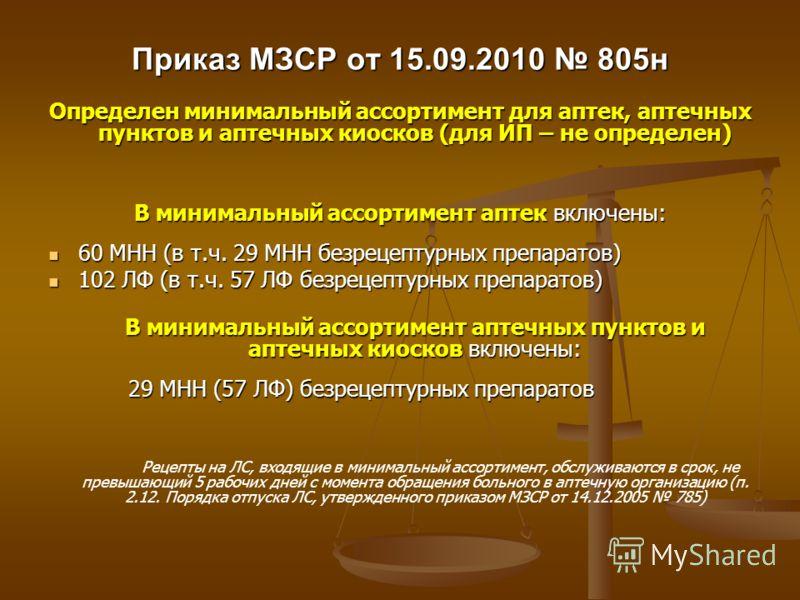 Приказ МЗСР от 15.09.2010 805н Определен минимальный ассортимент для аптек, аптечных пунктов и аптечных киосков (для ИП – не определен) В минимальный ассортимент аптек включены: 60 МНН (в т.ч. 29 МНН безрецептурных препаратов) 60 МНН (в т.ч. 29 МНН б