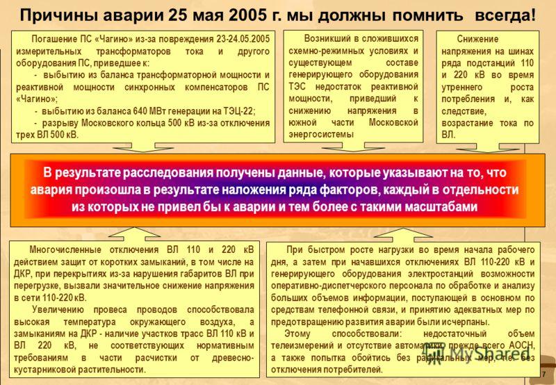 6 Проблемы энергосистем мегаполисов схожи Через два месяца этот же руководитель произнес – «Комплекс причин аварии в московской энергосистеме вытекает из особенностей и рисков энергосистем мегаполисов»