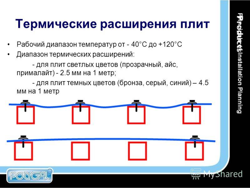 Термические расширения плит Рабочий диапазон температур от - 40°C до +120°С Диапазон термических расширений: - для плит светлых цветов (прозрачный, айс, прималайт) - 2.5 мм на 1 метр; - для плит темных цветов (бронза, серый, синий) – 4.5 мм на 1 метр