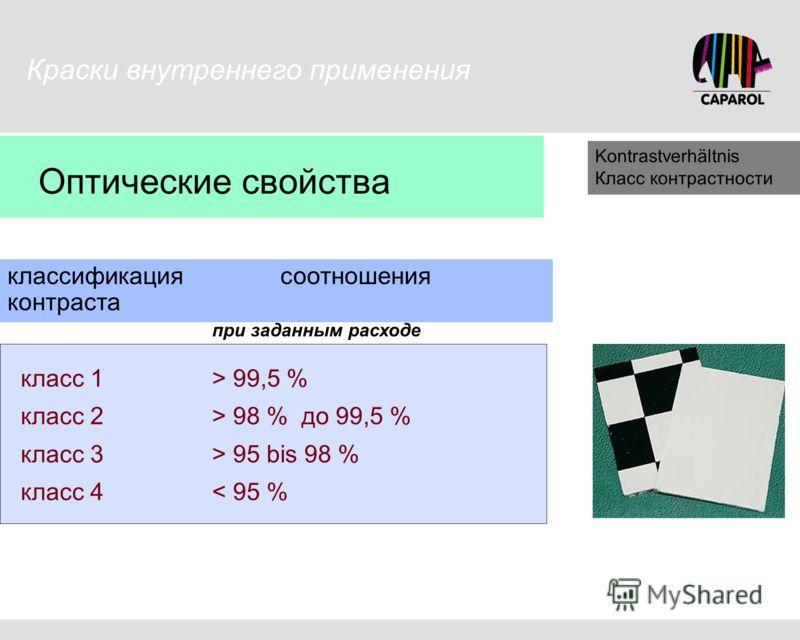 Оптические свойства Kontrastverhältnis Класс контрастности классификация соотношения контраста при заданным расходе класс 1> 99,5 % класс 2> 98 % до 99,5 % класс 3> 95 bis 98 % класс 4< 95 % Краски внутреннего применения