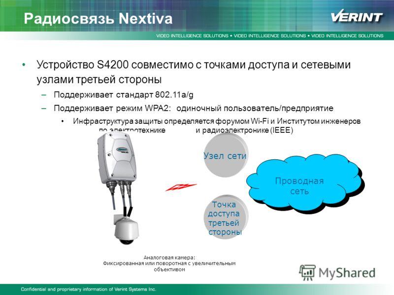 Радиосвязь Nextiva Устройство S4200 совместимо с точками доступа и сетевыми узлами третьей стороны –Поддерживает стандарт 802.11a/g –Поддерживает режим WPA2: одиночный пользователь/предприятие Инфраструктура защиты определяется форумом Wi-Fi и Инстит