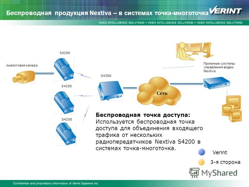 Аналоговая камера Беспроводная продукция Nextiva – в системах точка-многоточка S4200 S4300 Сеть Приемник системы управления видео Nextiva Verint 3-я сторона Беспроводная точка доступа: Используется беспроводная точка доступа для объединения входящего