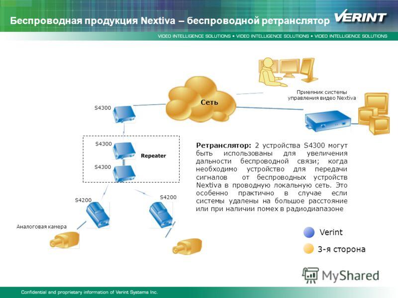 Аналоговая камера Беспроводная продукция Nextiva – беспроводной ретранслятор S4200 S4300 Verint 3-я сторона S4200 S4300 Ретранслятор: 2 устройства S4300 могут быть использованы для увеличения дальности беспроводной связи; когда необходимо устройство