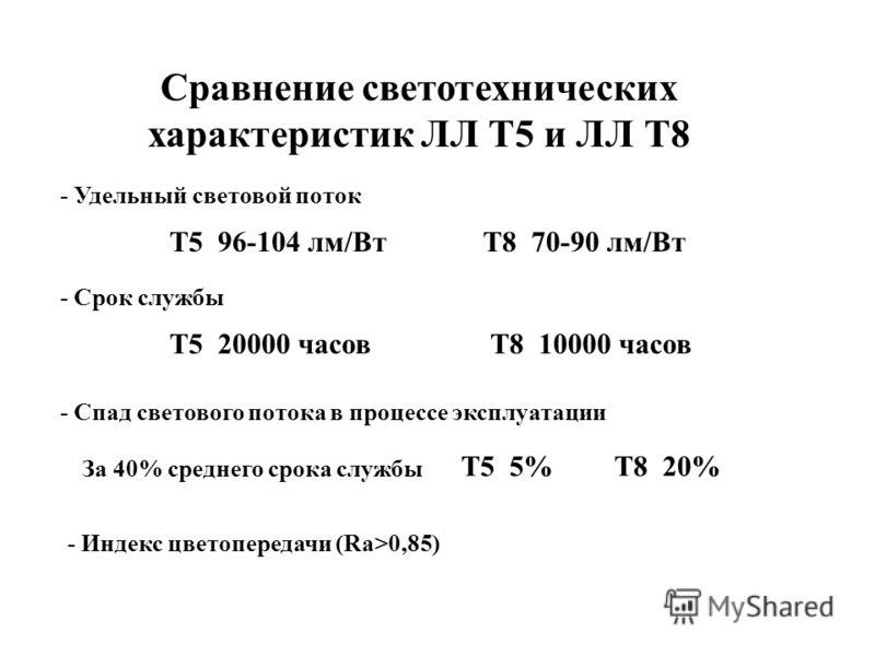 Сравнение светотехнических характеристик ЛЛ Т5 и ЛЛ Т8 - Удельный световой поток - Срок службы Т5 96-104 лм/ВтТ8 70-90 лм/Вт Т5 20000 часовТ8 10000 часов - Спад светового потока в процессе эксплуатации За 40% среднего срока службы Т5 5%Т8 20% - Индек