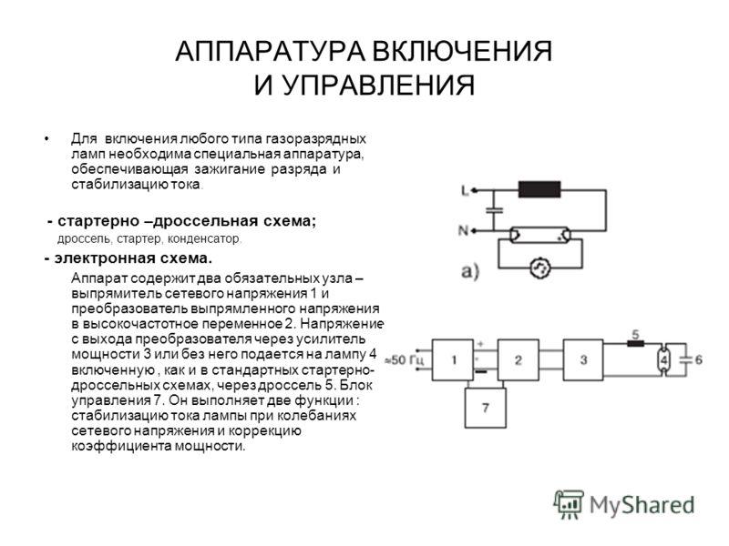 АППАРАТУРА ВКЛЮЧЕНИЯ И УПРАВЛЕНИЯ Для включения любого типа газоразрядных ламп необходима специальная аппаратура, обеспечивающая зажигание разряда и стабилизацию тока. - стартерно –дроссельная схема; дроссель, стартер, конденсатор. - электронная схем