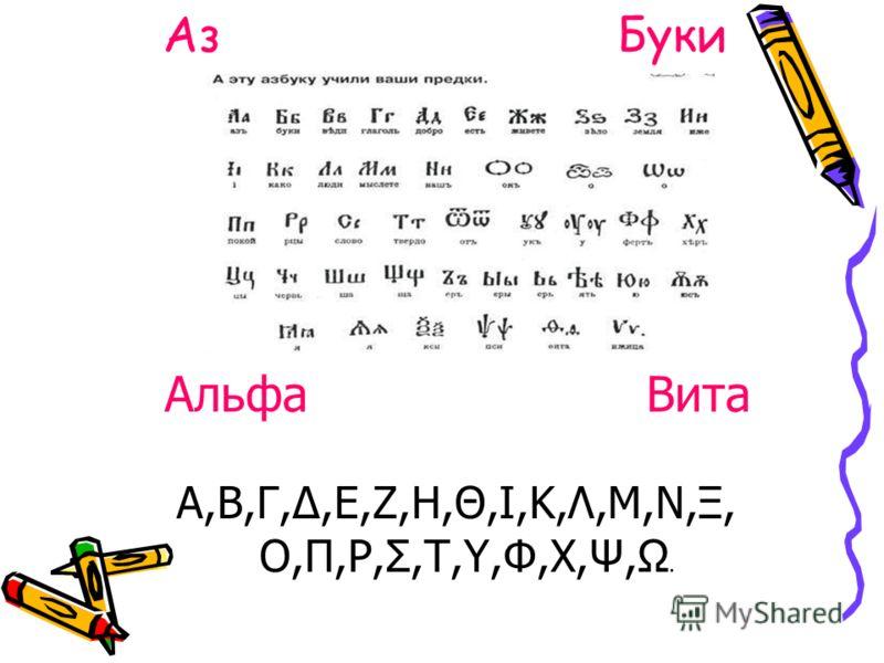 1.Как образовалось слово «алфавит»? 2.Для чего и где применяют алфавит?
