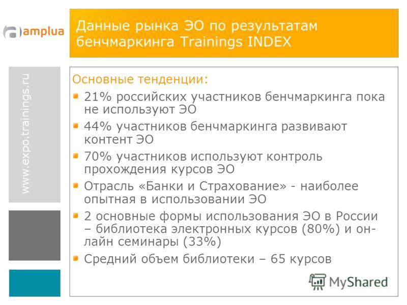 www.expo.trainings.ru Данные рынка ЭО по результатам бенчмаркинга Trainings INDEX Основные тенденции: 21% российских участников бенчмаркинга пока не используют ЭО 44% участников бенчмаркинга развивают контент ЭО 70% участников используют контроль про